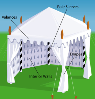 Decorative Options for your Tent